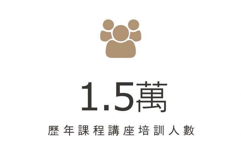 icon test-c6
