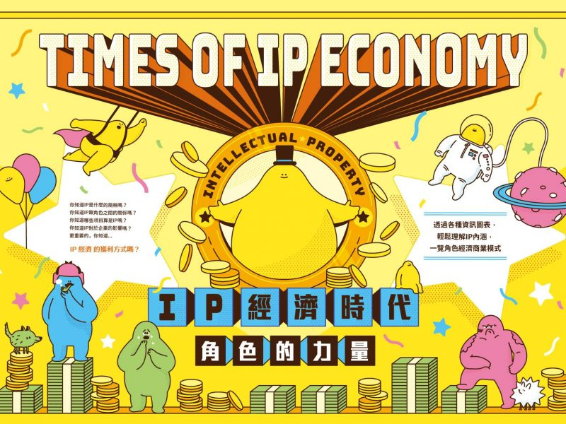 IP經濟時代:角色的力量