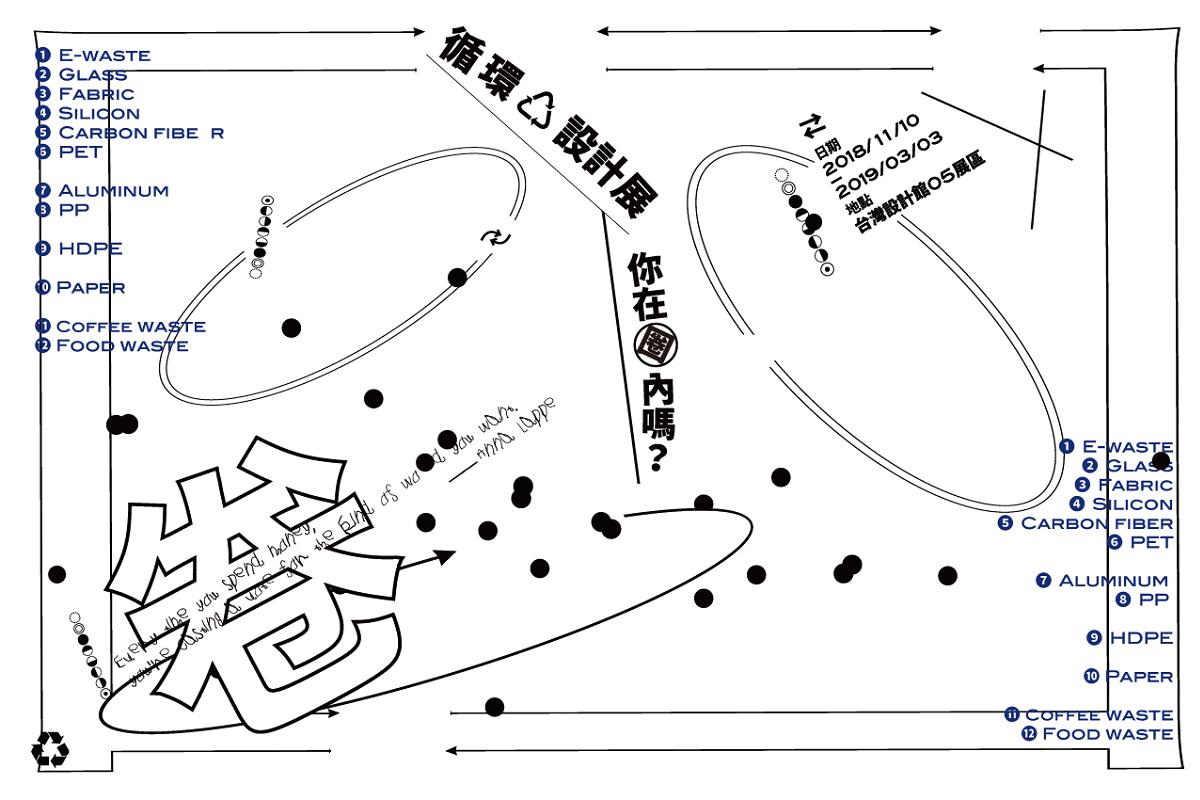 「循環設計展 – 你在圈內嗎?」11/10台灣設計館登場