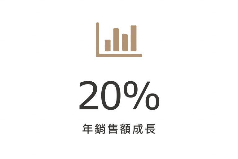 TGA_20%_ch