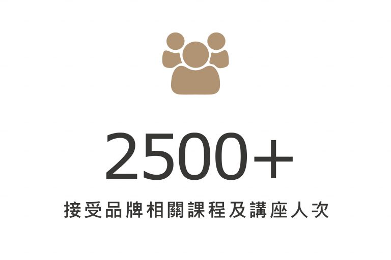 TGA_2500+_ch