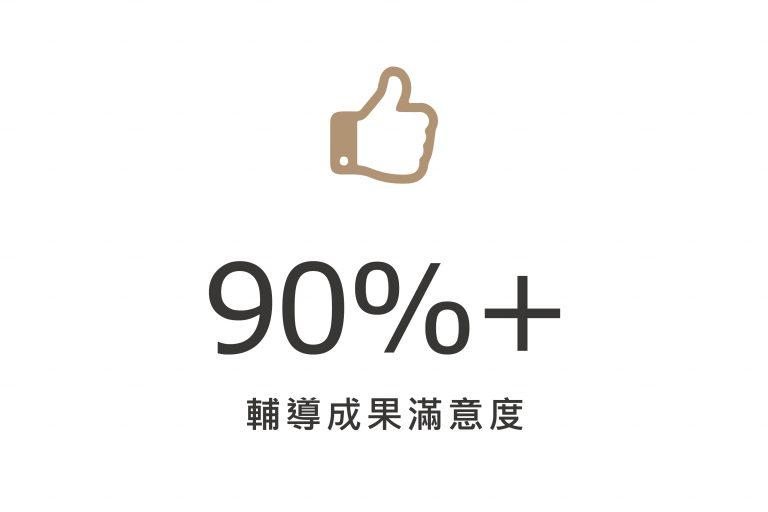 TGA_90%+_ch